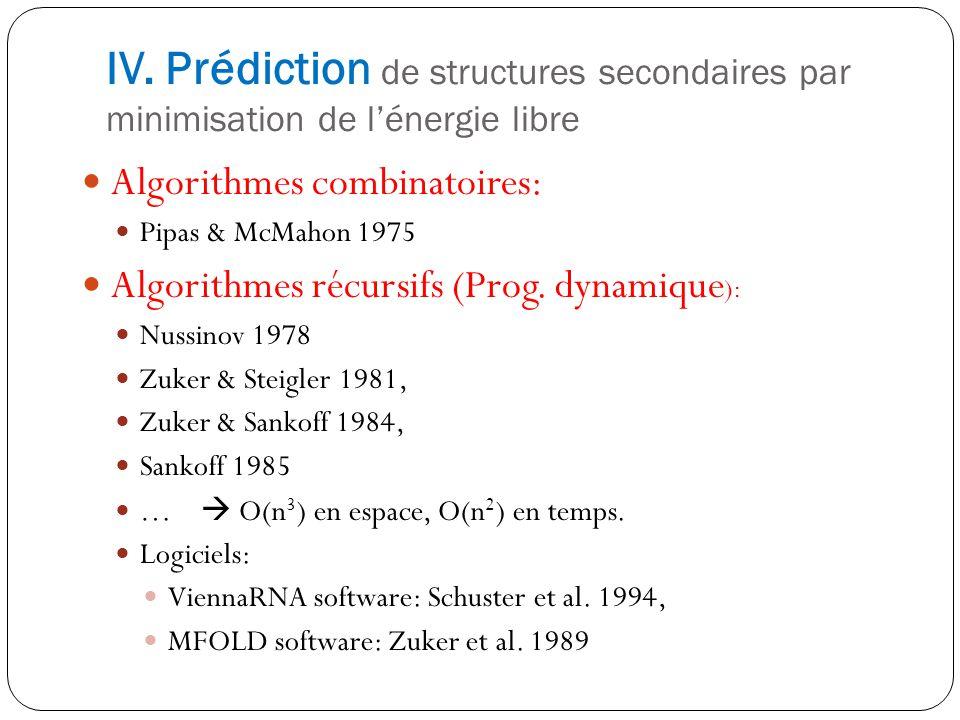 IV. Prédiction de structures secondaires par minimisation de lénergie libre Algorithmes combinatoires: Pipas & McMahon 1975 Algorithmes récursifs (Pro