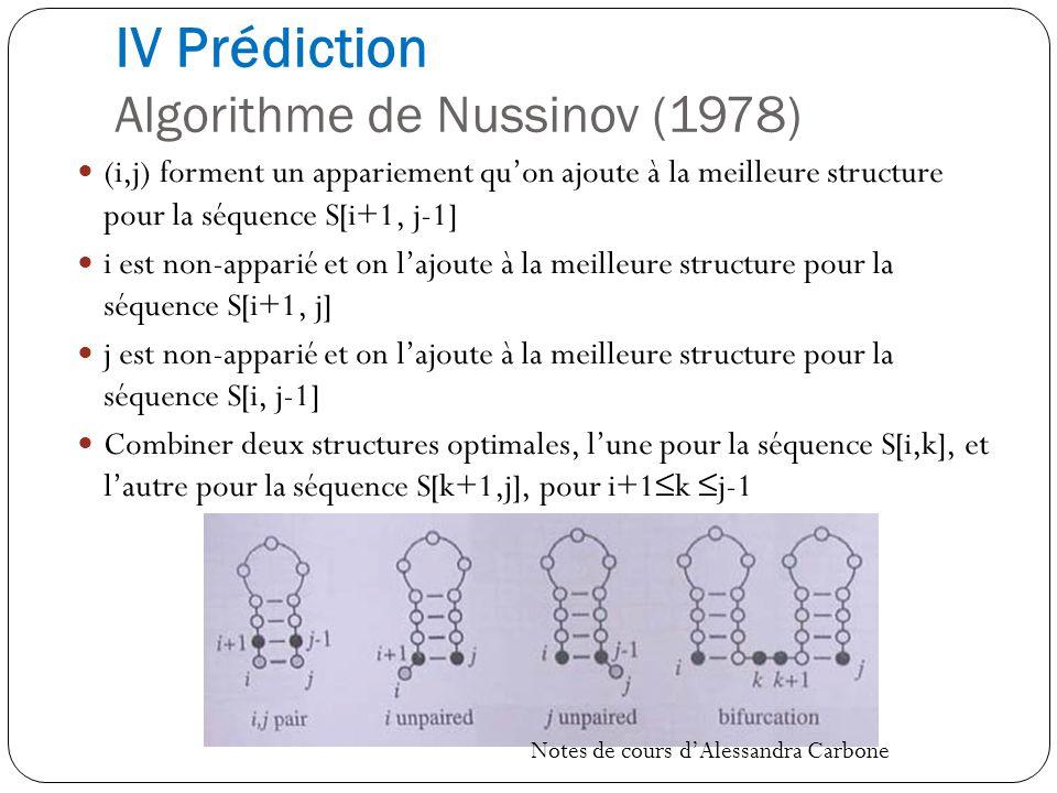 (i,j) forment un appariement quon ajoute à la meilleure structure pour la séquence S[i+1, j-1] i est non-apparié et on lajoute à la meilleure structur