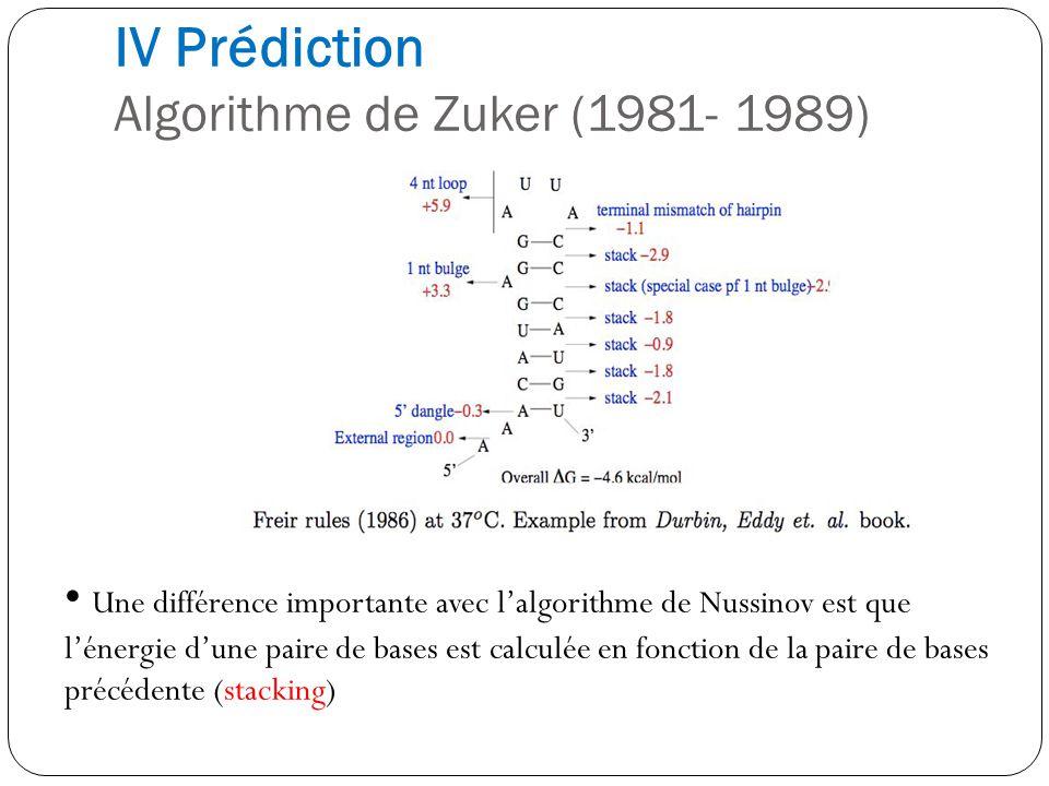 IV Prédiction Algorithme de Zuker (1981- 1989) Une différence importante avec lalgorithme de Nussinov est que lénergie dune paire de bases est calculé