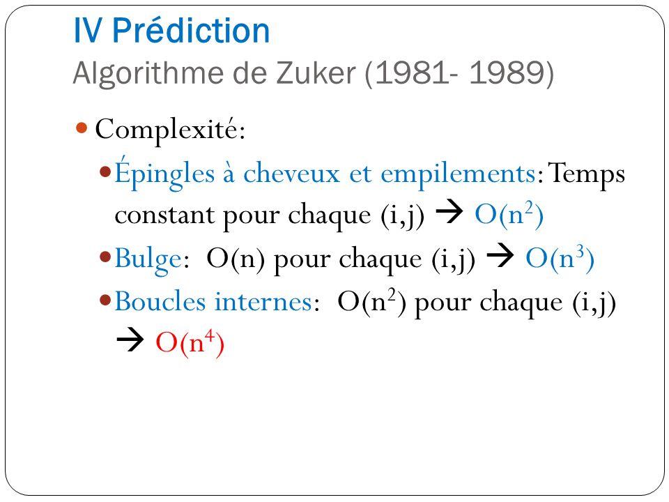 Complexité: Épingles à cheveux et empilements: Temps constant pour chaque (i,j) O(n 2 ) Bulge: O(n) pour chaque (i,j) O(n 3 ) Boucles internes: O(n 2