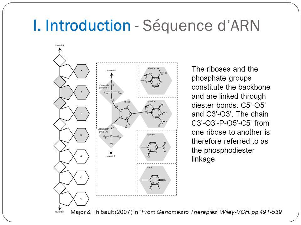 IV Prédiction Algorithme de Zuker (1981- 1989)