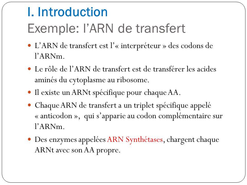 I. Introduction Exemple: lARN de transfert LARN de transfert est l« interpréteur » des codons de lARNm. Le rôle de lARN de transfert est de transférer