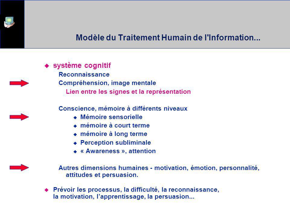 système cognitif Reconnaissance Compréhension, image mentale Lien entre les signes et la représentation Conscience, mémoire à différents niveaux Mémoire sensorielle mémoire à court terme mémoire à long terme Perception subliminale « Awareness », attention Autres dimensions humaines - motivation, émotion, personnalité, attitudes et persuasion.
