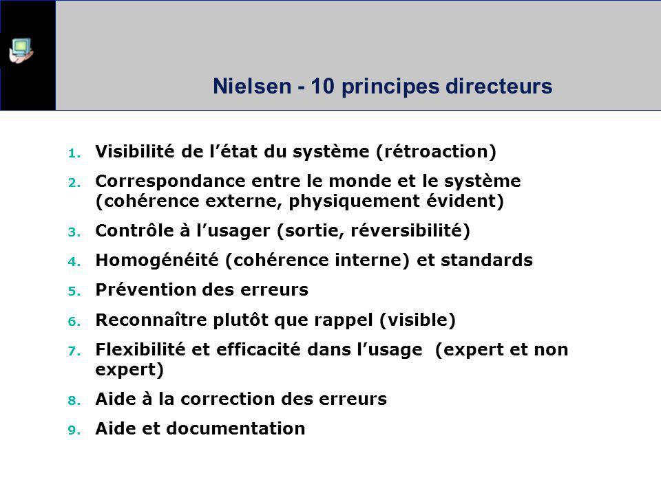 Nielsen - 10 principes directeurs 1.Visibilité de létat du système (rétroaction) 2.