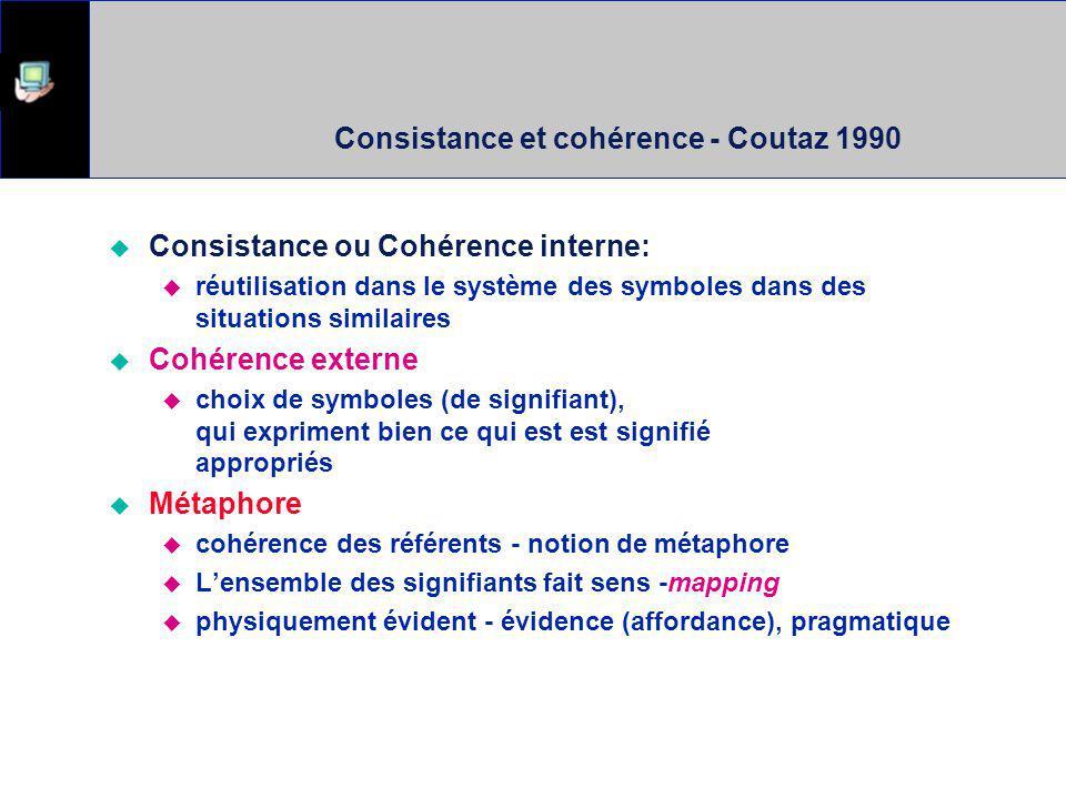 Consistance et cohérence - Coutaz 1990 Consistance ou Cohérence interne: réutilisation dans le système des symboles dans des situations similaires Cohérence externe choix de symboles (de signifiant), qui expriment bien ce qui est est signifié appropriés Métaphore cohérence des référents - notion de métaphore Lensemble des signifiants fait sens -mapping physiquement évident - évidence (affordance), pragmatique