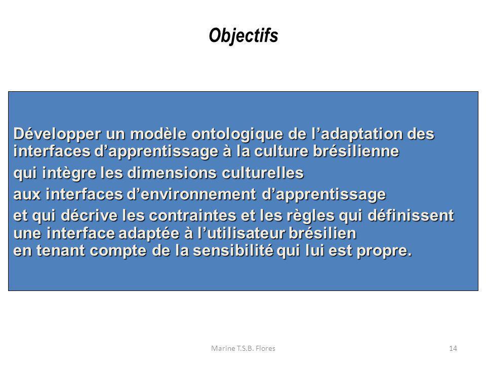 Marine T.S.B. Flores14 Développer un modèle ontologique de ladaptation des interfaces dapprentissage à la culture brésilienne qui intègre les dimensio