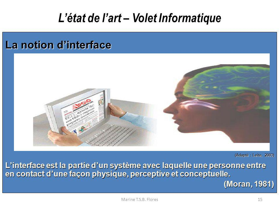 Marine T.S.B. Flores15 La notion dinterface (Adapté : Leite, 2003) Linterface est la partie dun système avec laquelle une personne entre en contact du