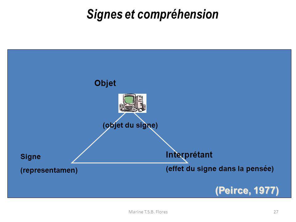 Marine T.S.B. Flores27 Signes et compréhension Signe (representamen) Objet (objet du signe) Interprétant (effet du signe dans la pensée) (Peirce, 1977