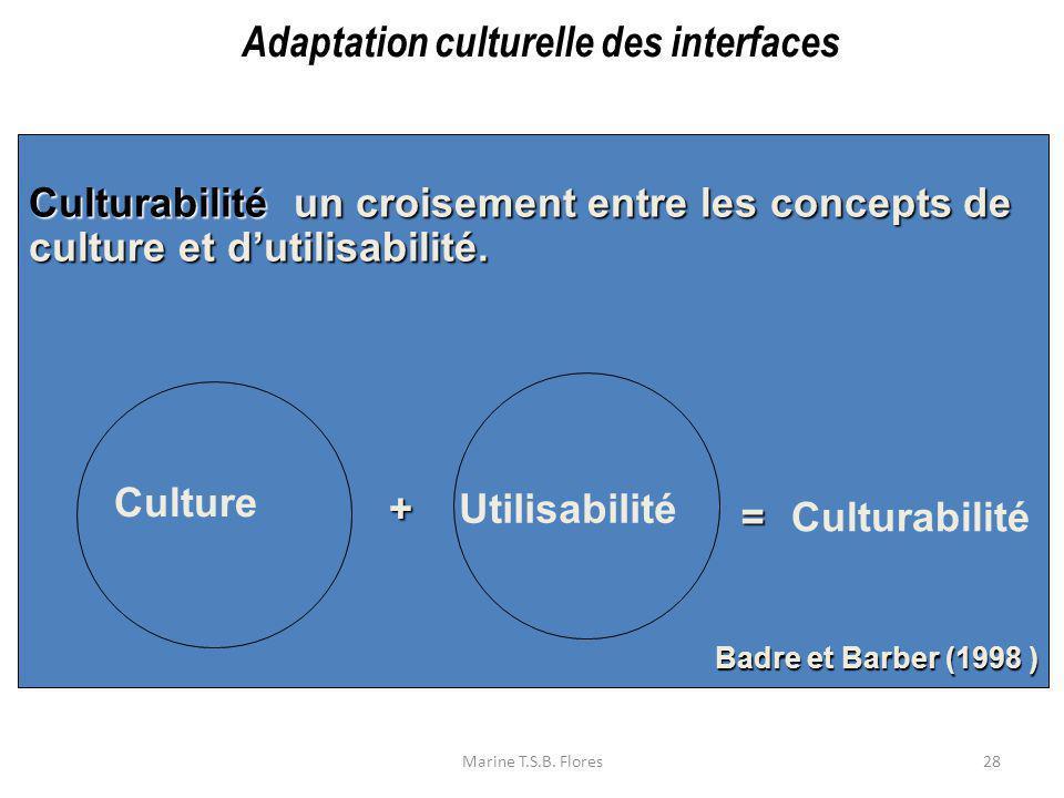 Marine T.S.B. Flores28 Culturabilité un croisement entre les concepts de culture et dutilisabilité. Badre et Barber (1998 ) Culturabilité Culture Util