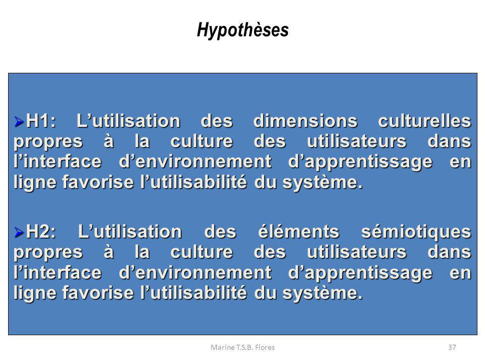 Marine T.S.B. Flores37 H1: Lutilisation des dimensions culturelles propres à la culture des utilisateurs dans linterface denvironnement dapprentissage
