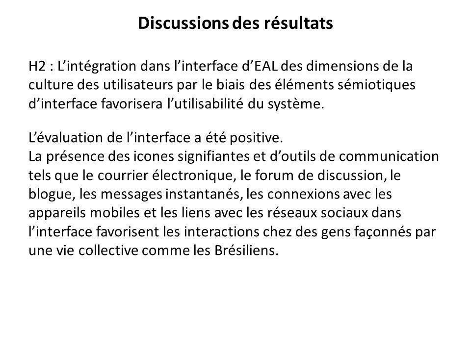 Discussions des résultats H2 : Lintégration dans linterface dEAL des dimensions de la culture des utilisateurs par le biais des éléments sémiotiques d