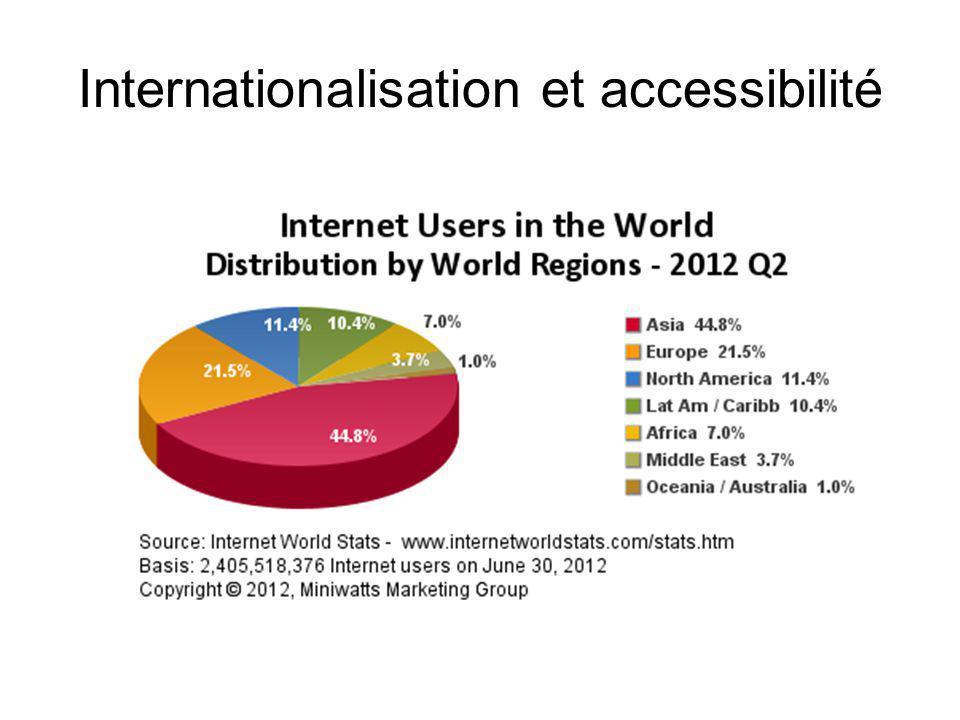 Pour Marcus (2003), La mondialisation se réfère à des échelles internationales, interculturelles et locales.