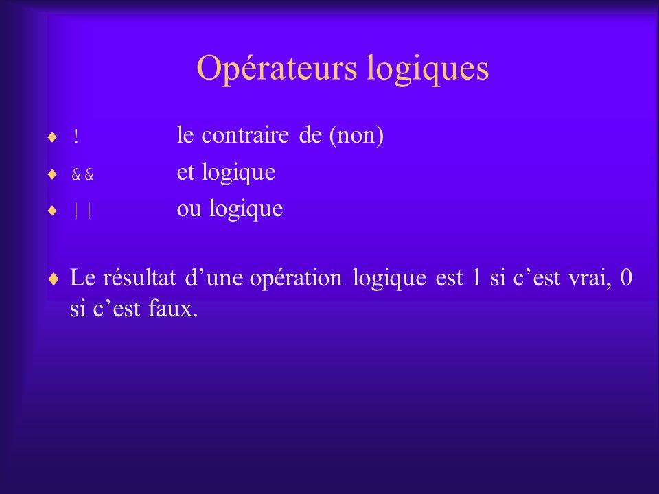 Opérateurs logiques ! le contraire de (non) && et logique || ou logique Le résultat dune opération logique est 1 si cest vrai, 0 si cest faux.
