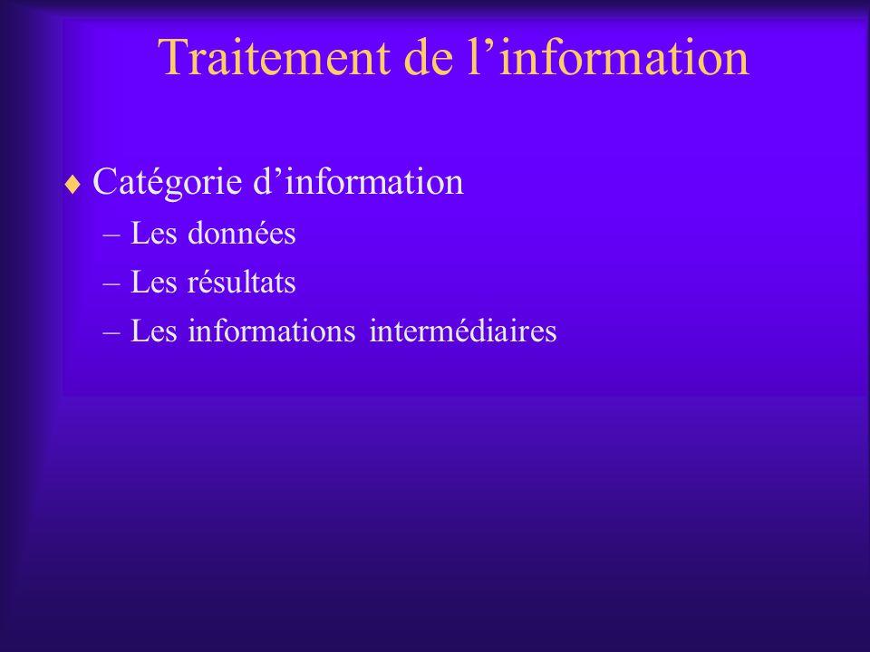 Traitement de linformation Catégorie dinformation –Les données –Les résultats –Les informations intermédiaires