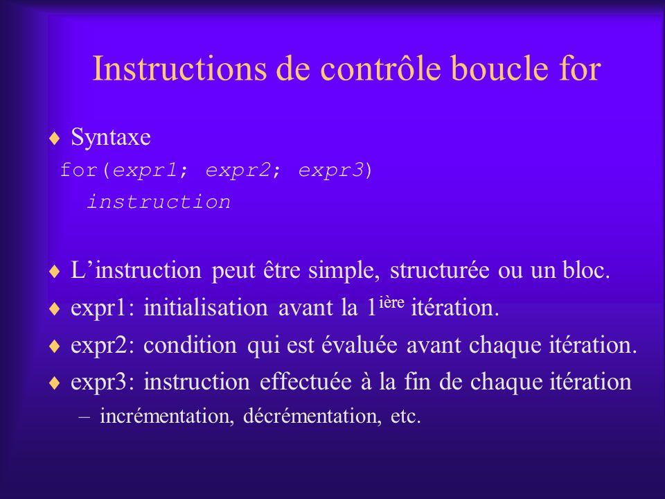 Instructions de contrôle boucle for Syntaxe for(expr1; expr2; expr3) instruction Linstruction peut être simple, structurée ou un bloc. expr1: initiali