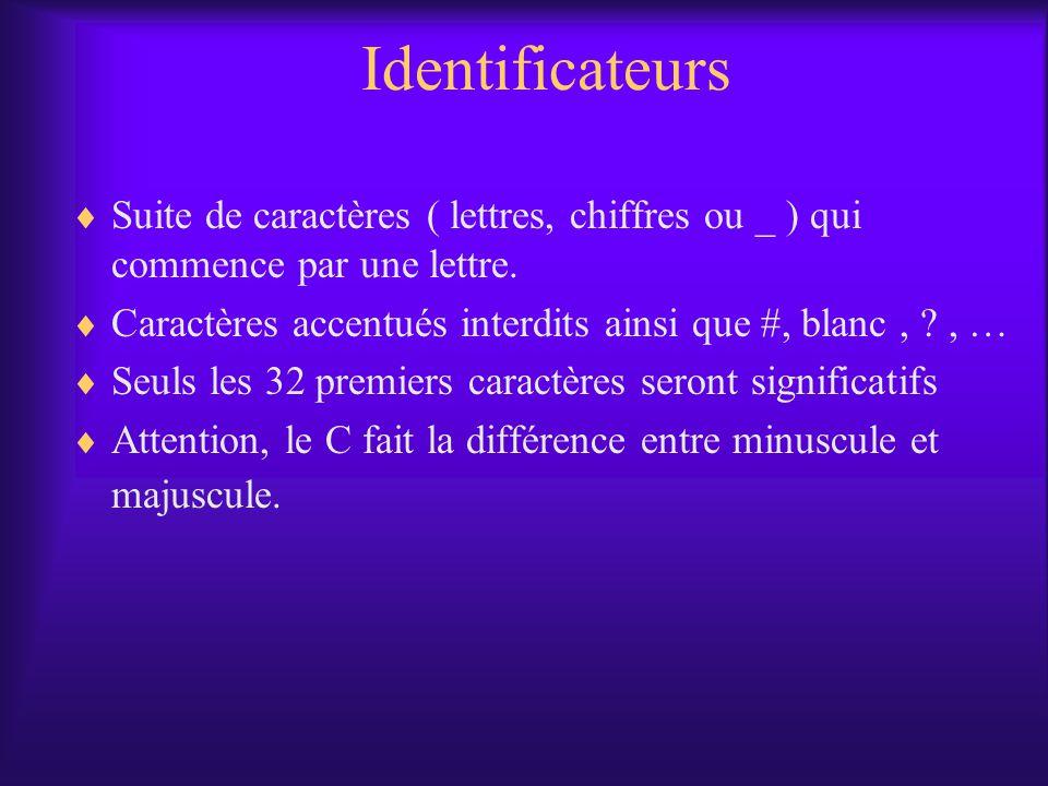 Identificateurs Suite de caractères ( lettres, chiffres ou _ ) qui commence par une lettre. Caractères accentués interdits ainsi que #, blanc, ?, … Se