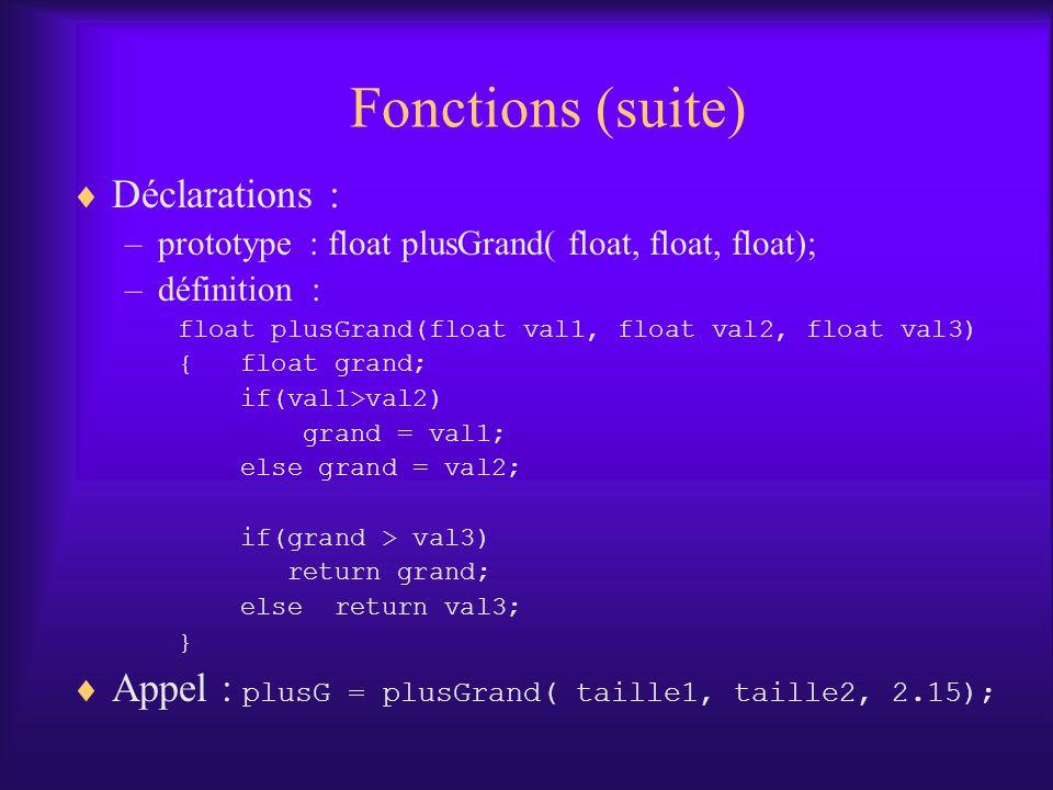 Fonctions (suite) Déclarations : –prototype : float plusGrand( float, float, float); –définition : float plusGrand(float val1, float val2, float val3) { float grand; if(val1>val2) grand = val1; else grand = val2; if(grand > val3) return grand; else return val3; } Appel : plusG = plusGrand( taille1, taille2, 2.15);