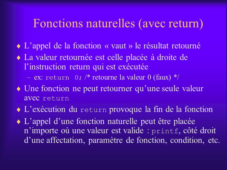 Fonctions naturelles (avec return) Lappel de la fonction « vaut » le résultat retourné La valeur retournée est celle placée à droite de linstruction return qui est exécutée –ex: return 0; /* retourne la valeur 0 (faux) */ Une fonction ne peut retourner quune seule valeur avec return Lexécution du return provoque la fin de la fonction Lappel dune fonction naturelle peut être placée nimporte où une valeur est valide : printf, côté droit dune affectation, paramètre de fonction, condition, etc.