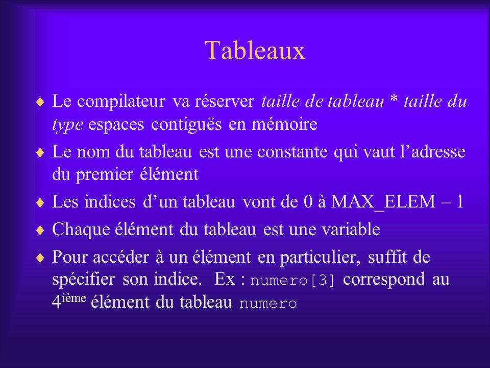 Tableaux Le compilateur va réserver taille de tableau * taille du type espaces contiguës en mémoire Le nom du tableau est une constante qui vaut ladresse du premier élément Les indices dun tableau vont de 0 à MAX_ELEM – 1 Chaque élément du tableau est une variable Pour accéder à un élément en particulier, suffit de spécifier son indice.