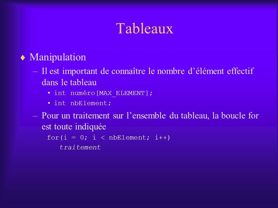 Tableaux Manipulation –Il est important de connaître le nombre délément effectif dans le tableau int numéro[MAX_ELEMENT]; int nbElement; –Pour un trai