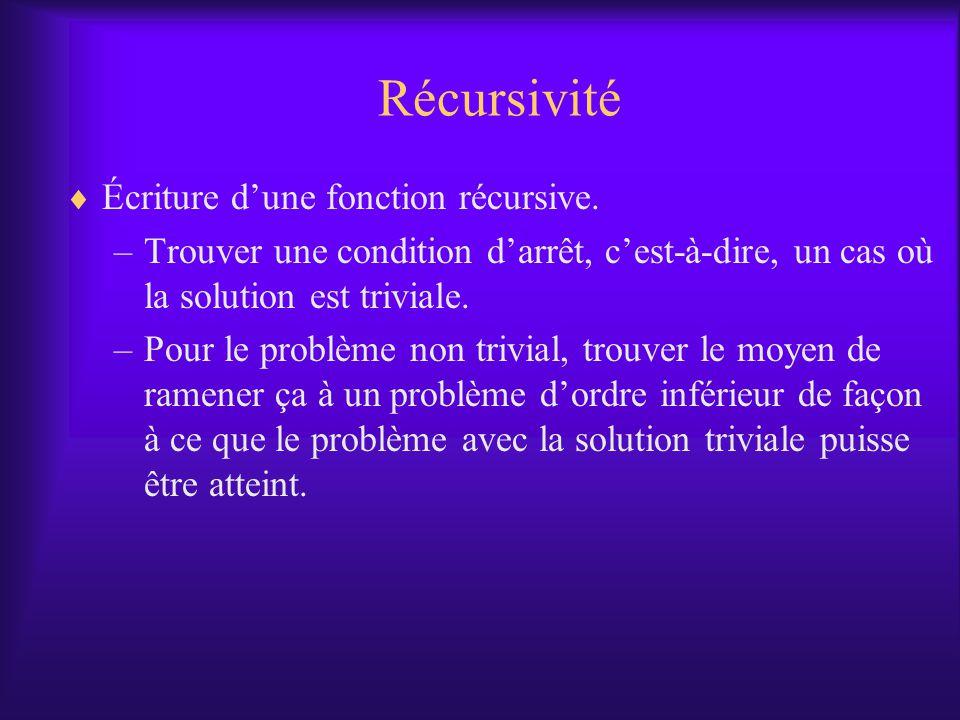 Récursivité Écriture dune fonction récursive. –Trouver une condition darrêt, cest-à-dire, un cas où la solution est triviale. –Pour le problème non tr