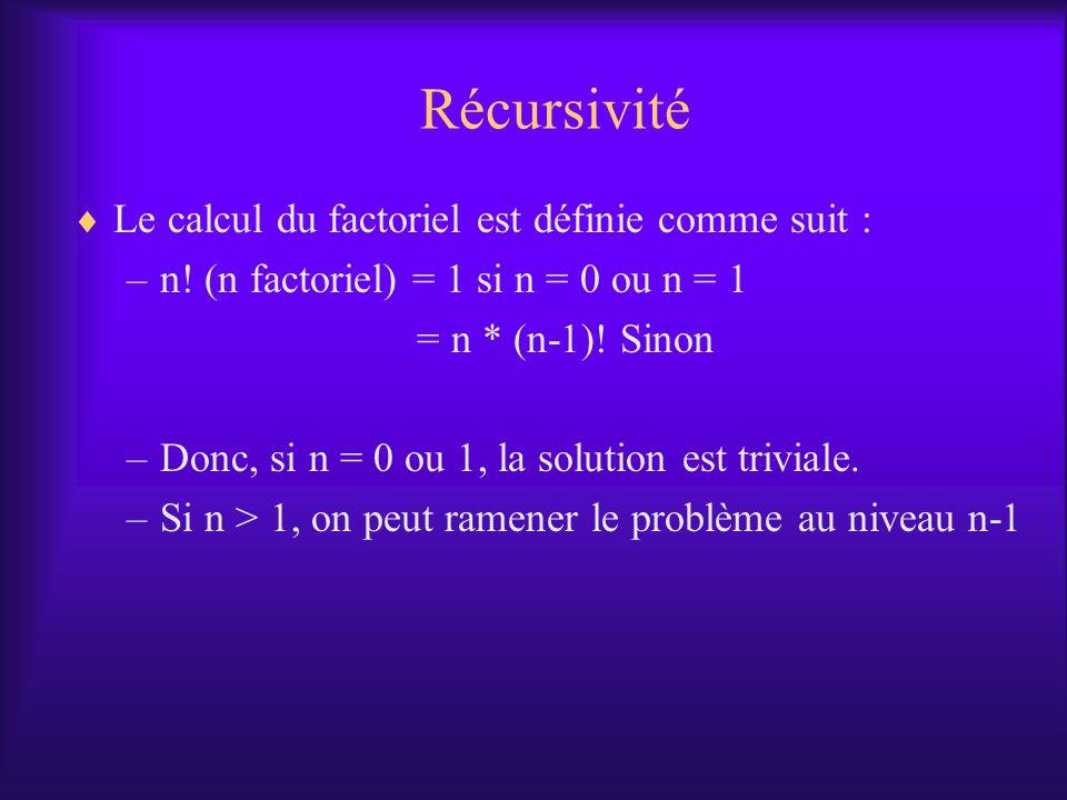 Récursivité Le calcul du factoriel est définie comme suit : –n! (n factoriel) = 1 si n = 0 ou n = 1 = n * (n-1)! Sinon –Donc, si n = 0 ou 1, la soluti