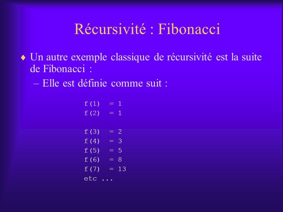 Récursivité : Fibonacci Un autre exemple classique de récursivité est la suite de Fibonacci : –Elle est définie comme suit : f(1) = 1 f(2) = 1 f(3) = 2 f(4) = 3 f(5) = 5 f(6) = 8 f(7) = 13 etc...