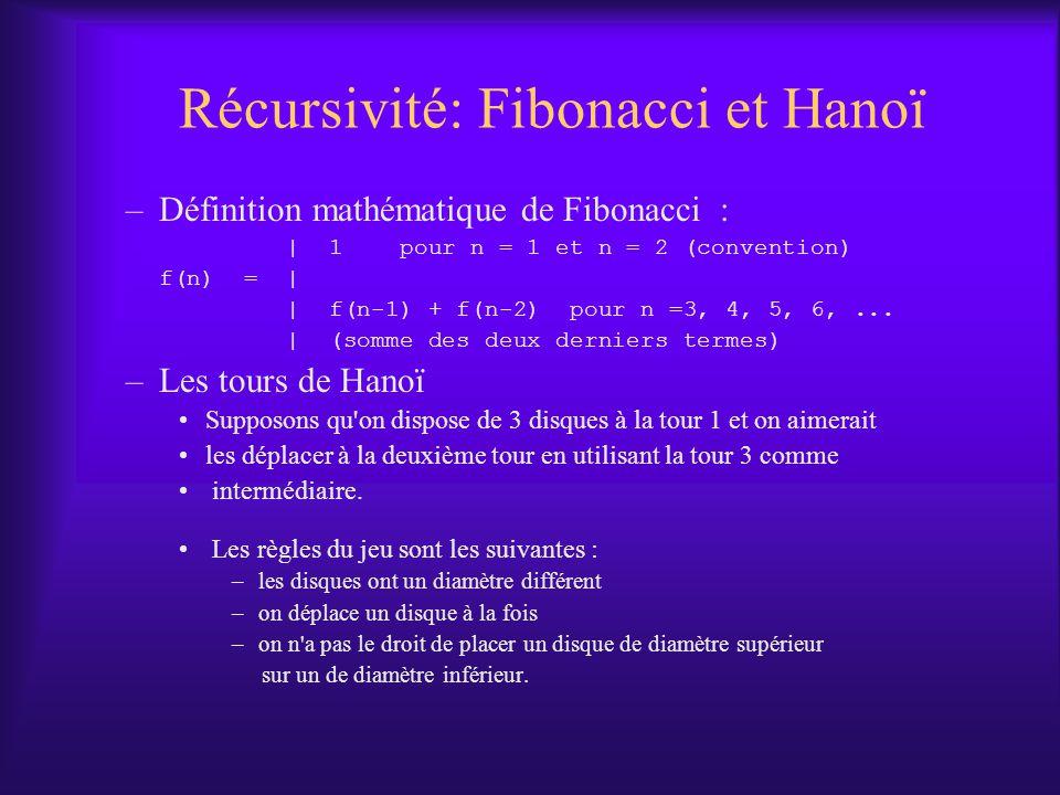 Récursivité: Fibonacci et Hanoï –Définition mathématique de Fibonacci : | 1 pour n = 1 et n = 2 (convention) f(n) = | | f(n-1) + f(n-2) pour n =3, 4, 5, 6,...