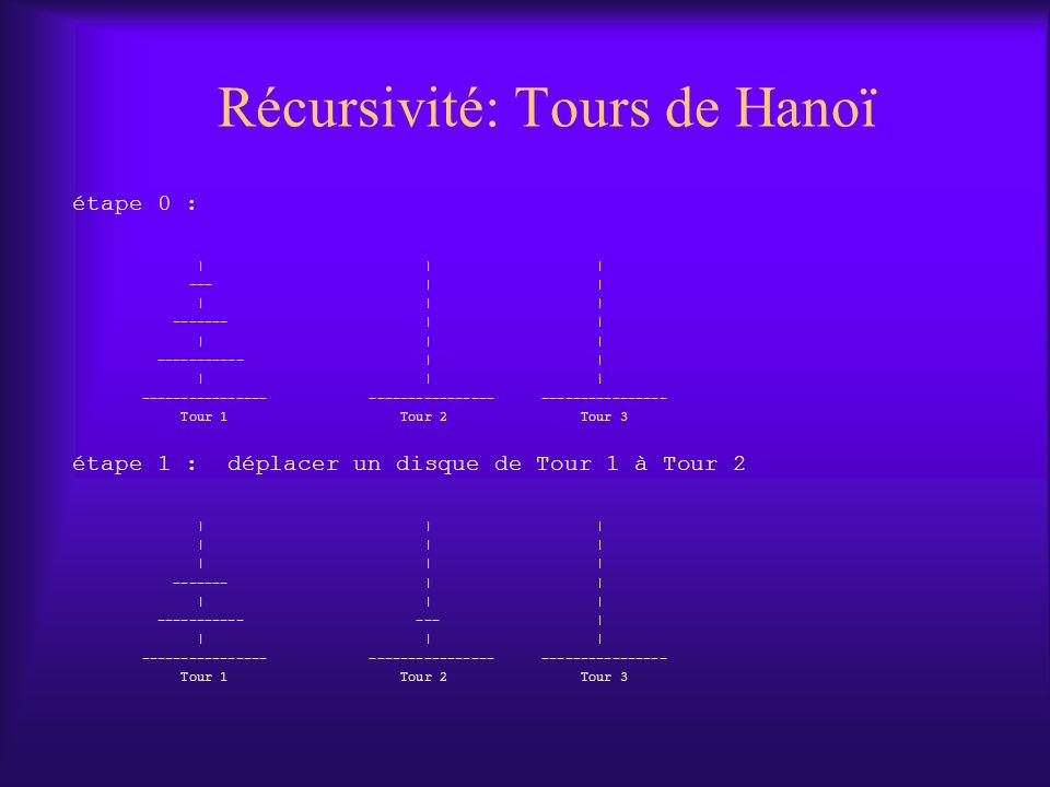 Récursivité: Tours de Hanoï étape 0 : | | | --- | | | | | ------- | | | | | ----------- | | | | | ---------------- ---------------- ---------------- Tour 1 Tour 2 Tour 3 étape 1 : déplacer un disque de Tour 1 à Tour 2 | | | ------- | | | | | ----------- --- | | | | ---------------- ---------------- ---------------- Tour 1 Tour 2 Tour 3
