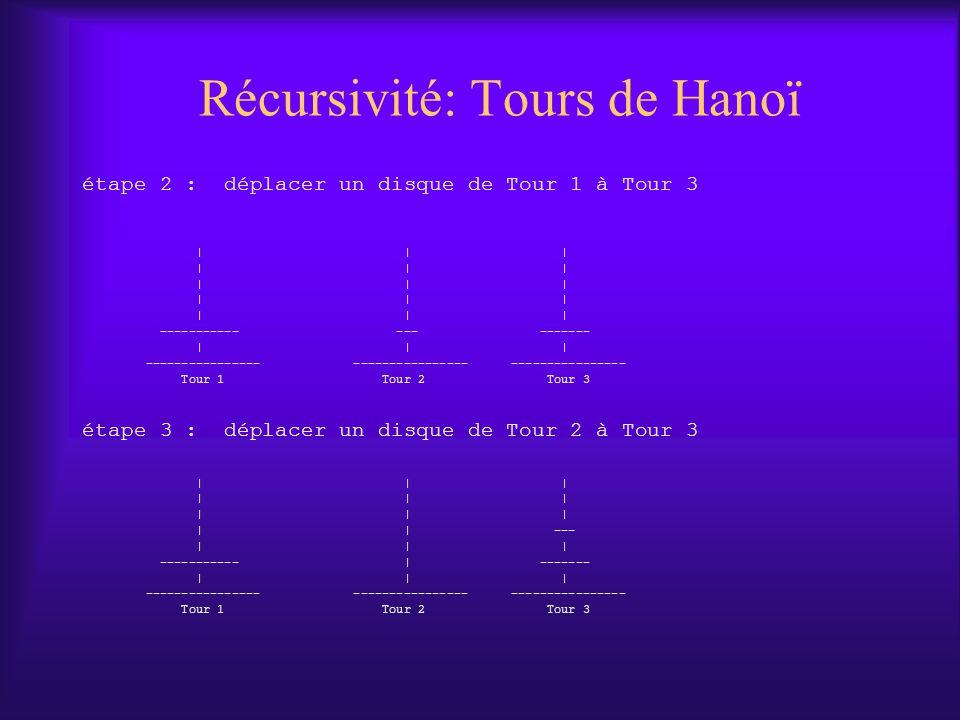 Récursivité: Tours de Hanoï étape 2 : déplacer un disque de Tour 1 à Tour 3 | | | ----------- --- ------- | | | ---------------- ---------------- ---------------- Tour 1 Tour 2 Tour 3 étape 3 : déplacer un disque de Tour 2 à Tour 3 | | | | | --- | | | ----------- | ------- | | | ---------------- ---------------- ---------------- Tour 1 Tour 2 Tour 3