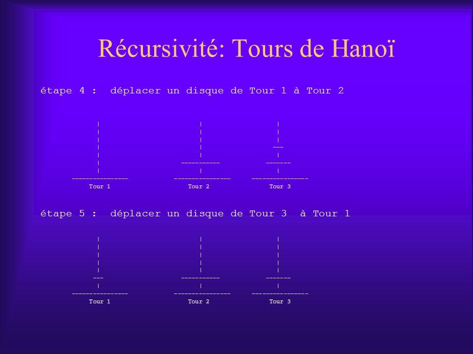 Récursivité: Tours de Hanoï étape 4 : déplacer un disque de Tour 1 à Tour 2 | | | | | --- | | | | ----------- ------- | | | ---------------- ---------------- ---------------- Tour 1 Tour 2 Tour 3 étape 5 : déplacer un disque de Tour 3 à Tour 1 | | | --- ----------- ------- | | | ---------------- ---------------- ---------------- Tour 1 Tour 2 Tour 3