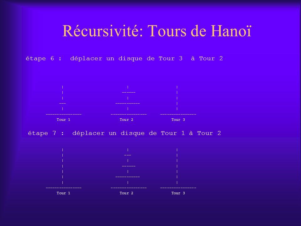 Récursivité: Tours de Hanoï étape 6 : déplacer un disque de Tour 3 à Tour 2 | | | | ------ | | | | --- ----------- | | | | ---------------- ---------------- ---------------- Tour 1 Tour 2 Tour 3 étape 7 : déplacer un disque de Tour 1 à Tour 2 | | | | --- | | | | | ------ | | | | | ----------- | | | | ---------------- ---------------- ---------------- Tour 1 Tour 2 Tour 3