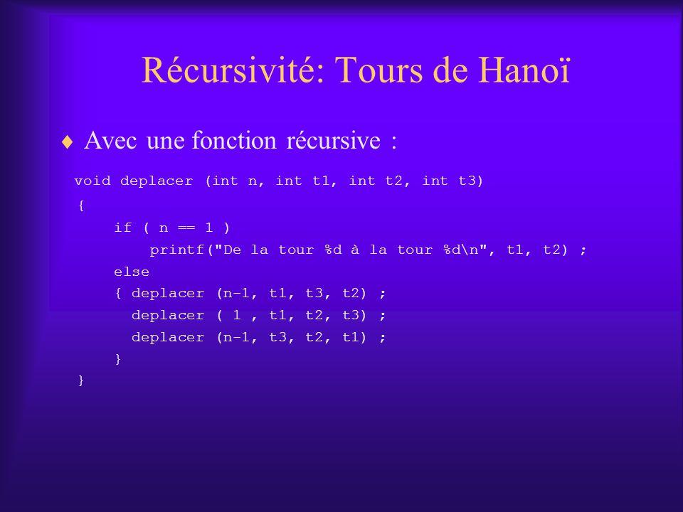 Récursivité: Tours de Hanoï Avec une fonction récursive : void deplacer (int n, int t1, int t2, int t3) { if ( n == 1 ) printf( De la tour %d à la tour %d\n , t1, t2) ; else { deplacer (n-1, t1, t3, t2) ; deplacer ( 1, t1, t2, t3) ; deplacer (n-1, t3, t2, t1) ; }