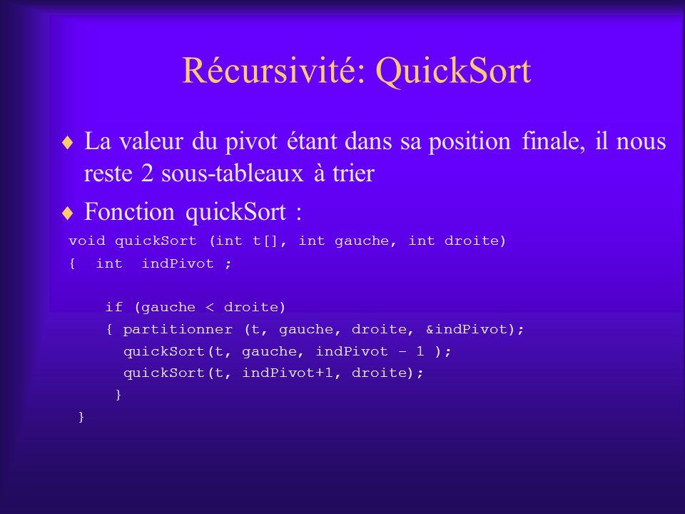 Récursivité: QuickSort La valeur du pivot étant dans sa position finale, il nous reste 2 sous-tableaux à trier Fonction quickSort : void quickSort (int t[], int gauche, int droite) { int indPivot ; if (gauche < droite) { partitionner (t, gauche, droite, &indPivot); quickSort(t, gauche, indPivot - 1 ); quickSort(t, indPivot+1, droite); }