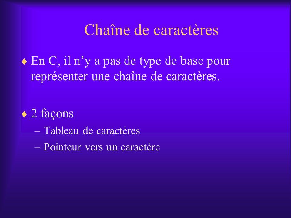 Chaîne de caractères En C, il ny a pas de type de base pour représenter une chaîne de caractères. 2 façons –Tableau de caractères –Pointeur vers un ca