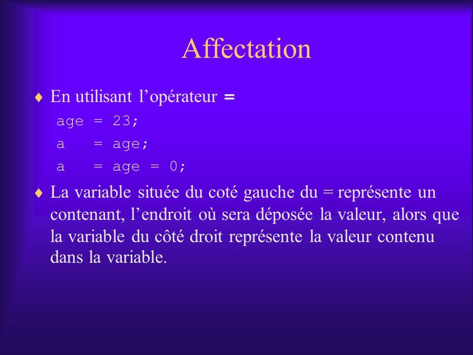 Affectation En utilisant lopérateur = age = 23; a = age; a = age = 0; La variable située du coté gauche du = représente un contenant, lendroit où sera déposée la valeur, alors que la variable du côté droit représente la valeur contenu dans la variable.