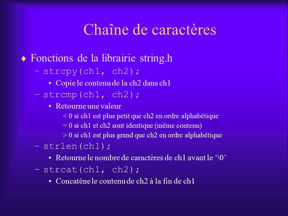 Chaîne de caractères Fonctions de la librairie string.h –strcpy(ch1, ch2); Copie le contenu de la ch2 dans ch1 –strcmp(ch1, ch2); Retourne une valeur < 0 si ch1 est plus petit que ch2 en ordre alphabétique = 0 si ch1 et ch2 sont identique (même contenu) > 0 si ch1 est plus grand que ch2 en ordre alphabétique –strlen(ch1); Retourne le nombre de caractères de ch1 avant le \0 –strcat(ch1, ch2); Concatène le contenu de ch2 à la fin de ch1