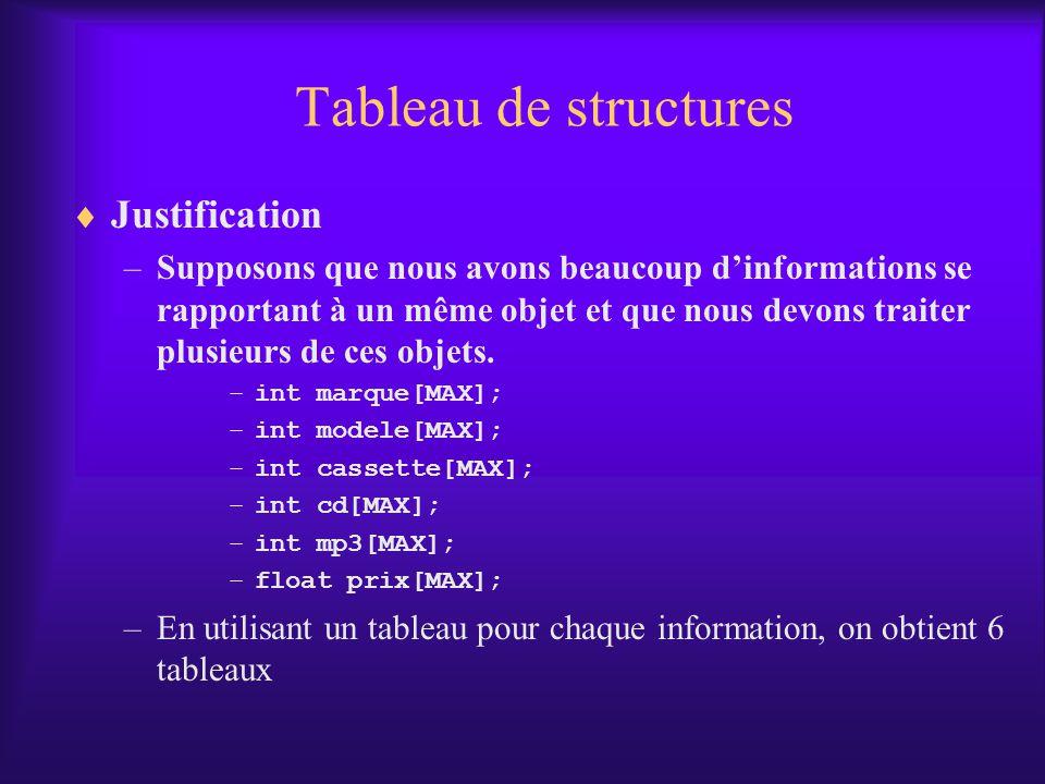 Tableau de structures Justification –Supposons que nous avons beaucoup dinformations se rapportant à un même objet et que nous devons traiter plusieurs de ces objets.