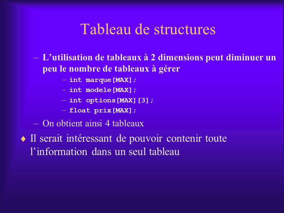 Tableau de structures –Lutilisation de tableaux à 2 dimensions peut diminuer un peu le nombre de tableaux à gérer –int marque[MAX]; –int modele[MAX];