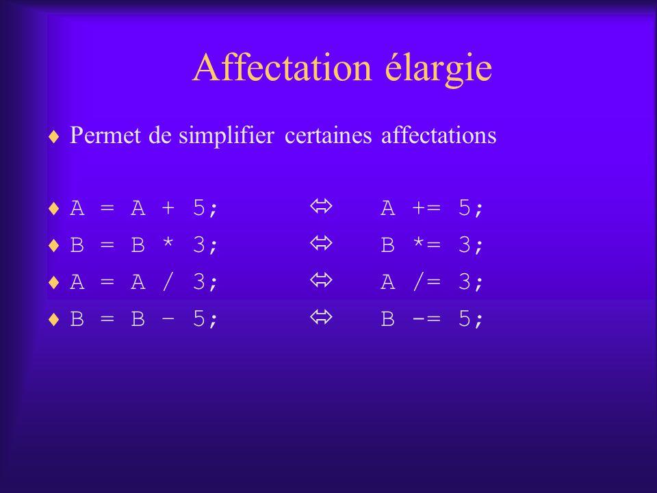 Conversions implicites à laffectation Si on affecte un int à un float, conversion de la valeur en float pas de décimale.