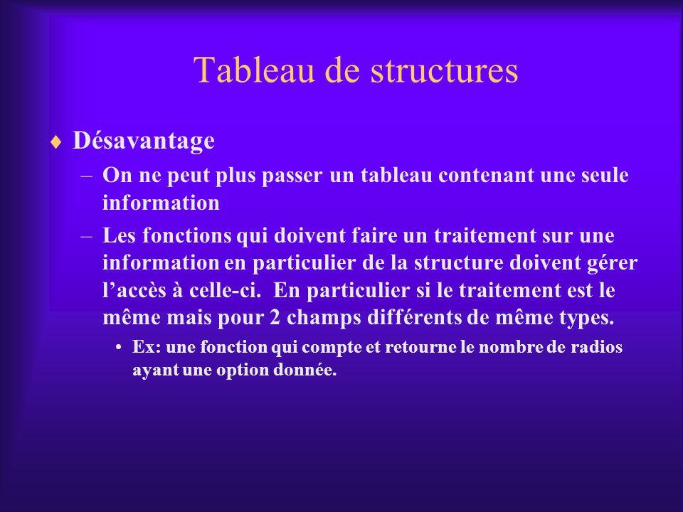 Tableau de structures Désavantage –On ne peut plus passer un tableau contenant une seule information –Les fonctions qui doivent faire un traitement su