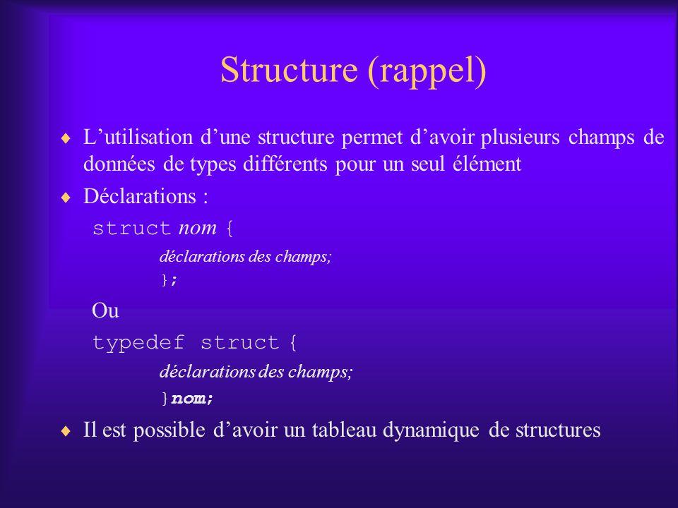 Structure (rappel) Lutilisation dune structure permet davoir plusieurs champs de données de types différents pour un seul élément Déclarations : struct nom { déclarations des champs; }; Ou typedef struct { déclarations des champs; }nom; Il est possible davoir un tableau dynamique de structures