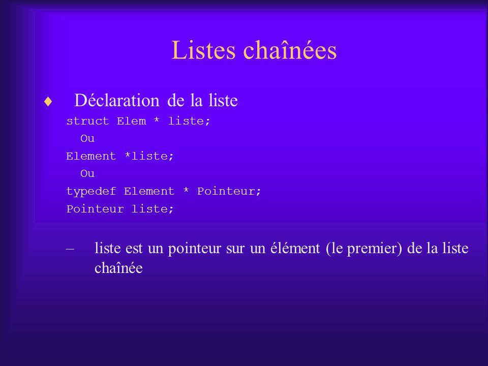 Listes chaînées Déclaration de la liste struct Elem * liste; Ou Element *liste; Ou typedef Element * Pointeur; Pointeur liste; –liste est un pointeur sur un élément (le premier) de la liste chaînée
