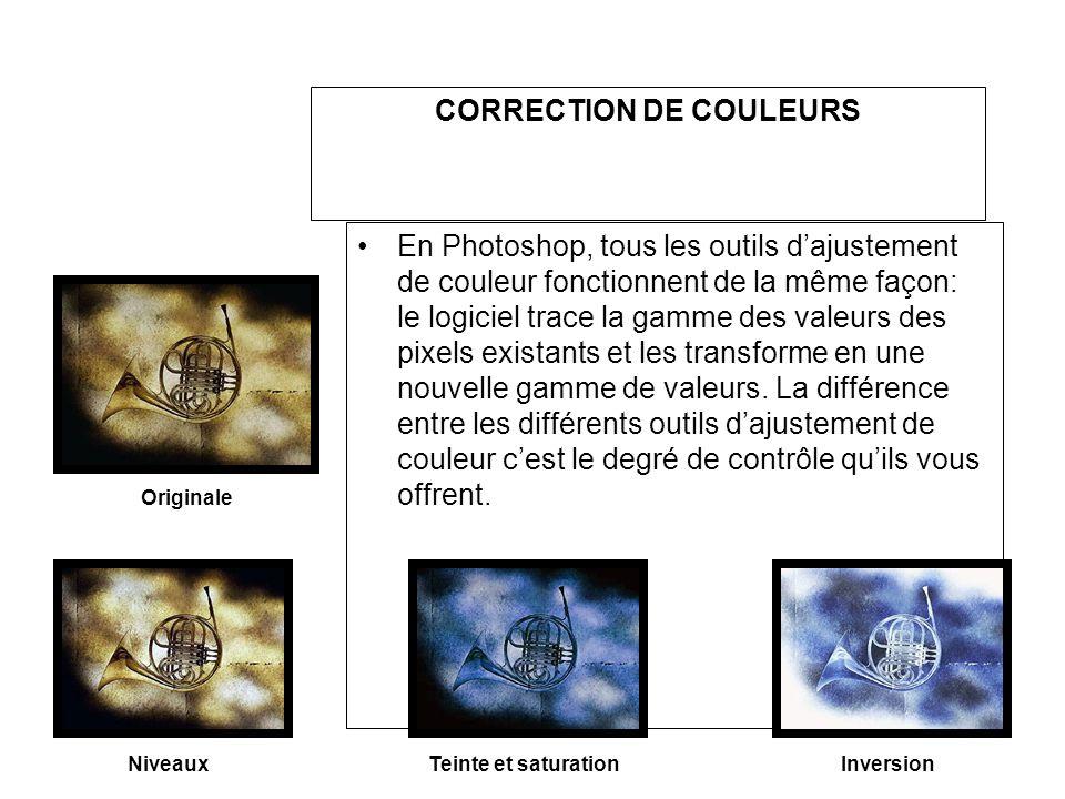 CORRECTION DE COULEURS En Photoshop, tous les outils dajustement de couleur fonctionnent de la même façon: le logiciel trace la gamme des valeurs des