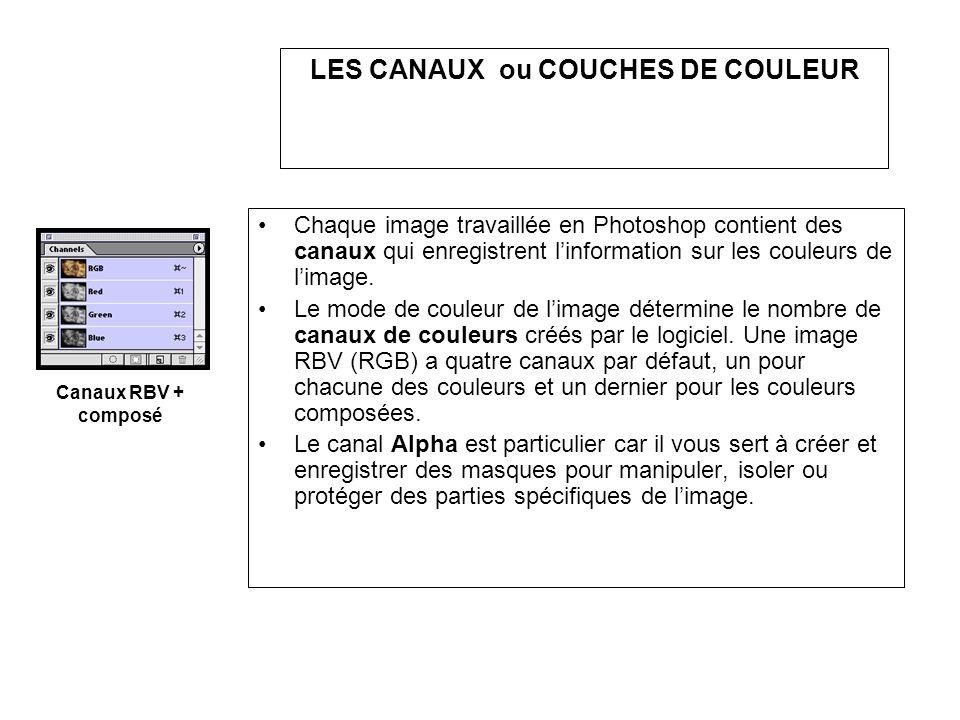 LES CANAUX ou COUCHES DE COULEUR Chaque image travaillée en Photoshop contient des canaux qui enregistrent linformation sur les couleurs de limage. Le