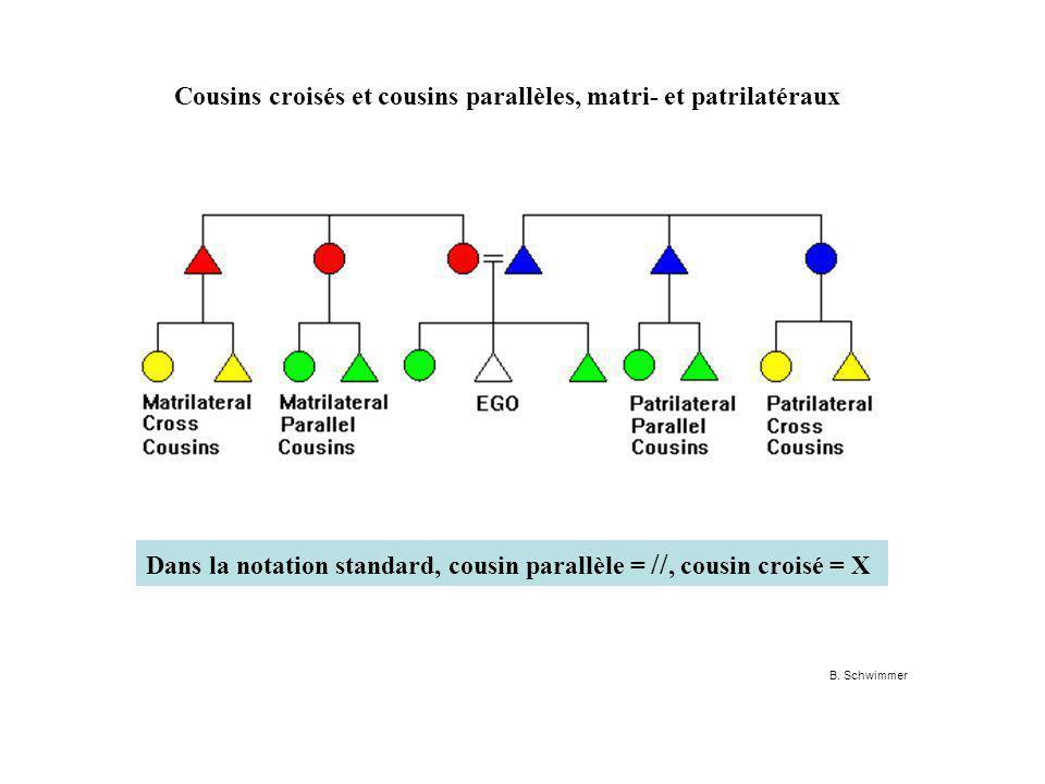 Cousins croisés et cousins parallèles, matri- et patrilatéraux B.