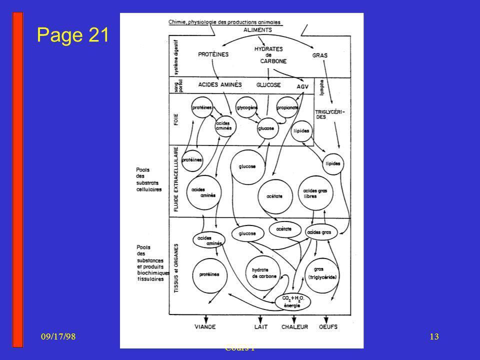 09/17/9813PAA1140 Biochimie vétérinaire : Cours 1 Page 21