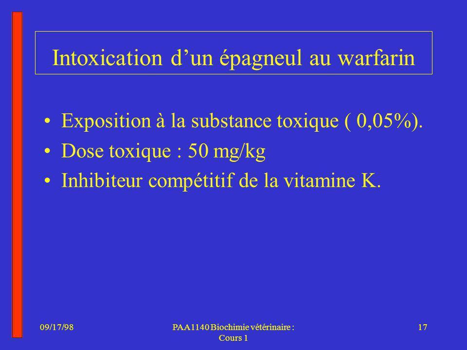 09/17/9817PAA1140 Biochimie vétérinaire : Cours 1 Intoxication dun épagneul au warfarin Exposition à la substance toxique ( 0,05%).