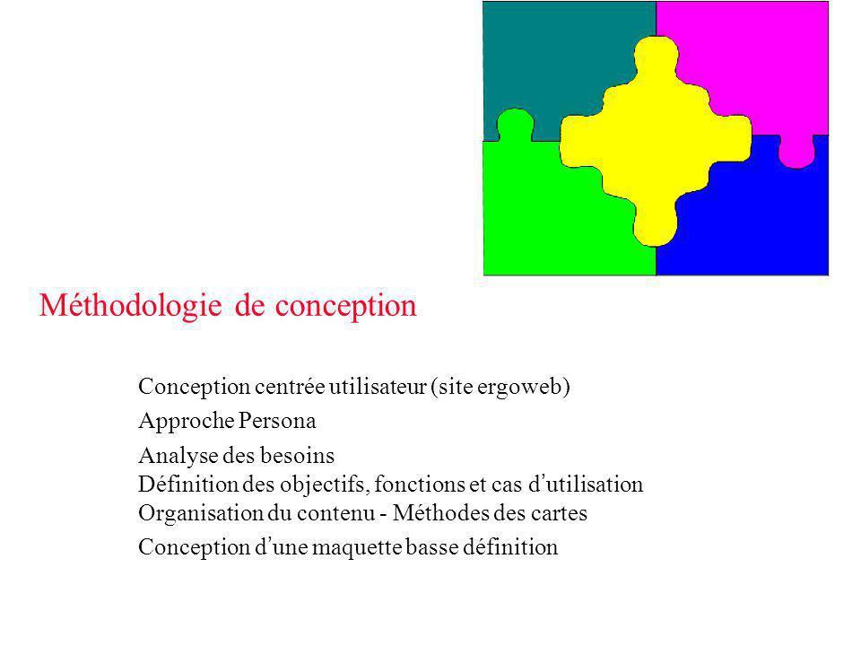 Méthodologie de conception Conception centrée utilisateur (site ergoweb) Approche Persona Analyse des besoins Définition des objectifs, fonctions et c