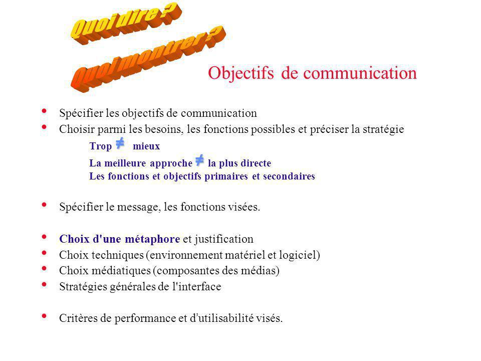 Objectifs de communication Spécifier les objectifs de communication Choisir parmi les besoins, les fonctions possibles et préciser la stratégie Trop m